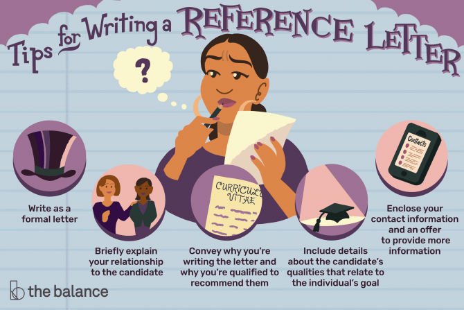How To Write A Reference Letter With Examples