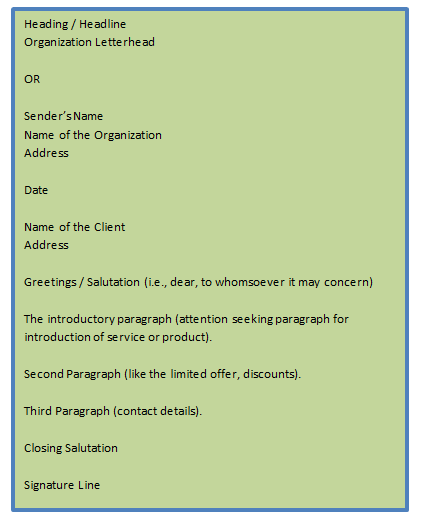 Sales Letter In Business Communication Format  Advantages  Types