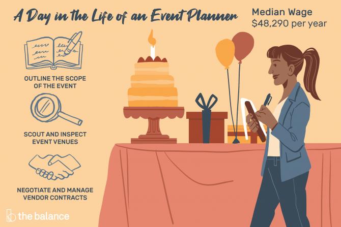 Event Planner Job Description Salary  Skills    More