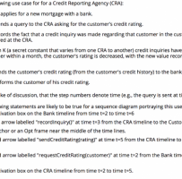 Inquiry On New Customer Credit