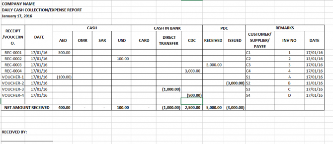 Daily Cashcash In Bank Collectionexpense Report