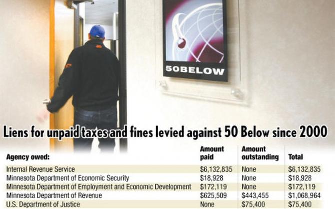 Duluth Companys Cash