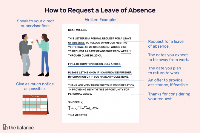 Formal Leave Of Absence Letter Request Example