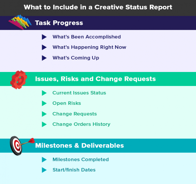How To Create Effective Creative Project Status Reports