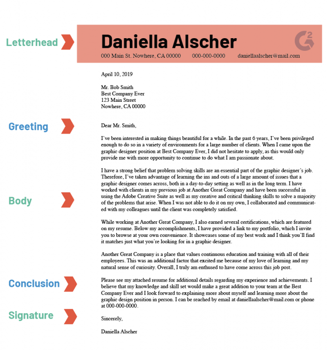 The Ultimate Outline Of A Graphic Design Cover Letter
