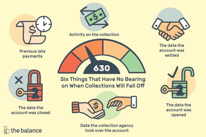 When Do Debt Collections Fall Off Your Credit Report